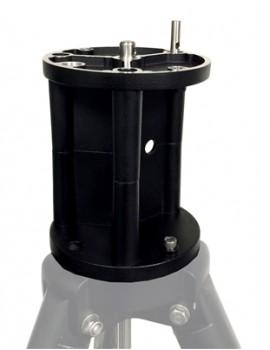 MiniPier per CEM40/GEM45