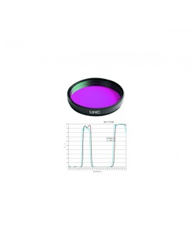 Filtro HQ UHC Tecnosky 31,8mm