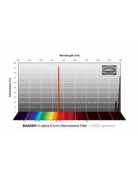 Filtro a banda stretta Baader H-alpha 1 1/4 (6,5 nm) - ottimizzato per CMOS