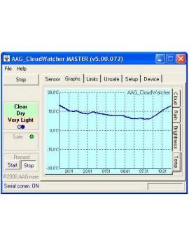 AAG Cloudwatcher Lunatico con sensore umidità